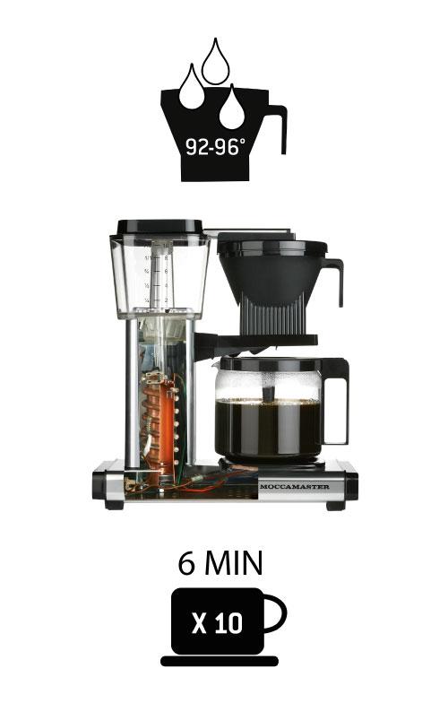 Informatie over de temperatuur en doorlooptijd van een Moccamaster filterkoffiemachine