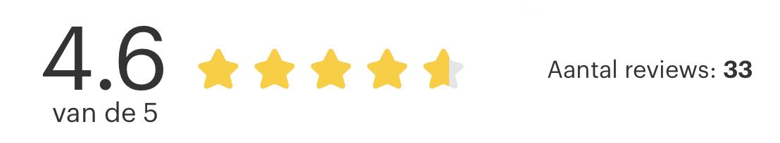 Reviews van bol.com