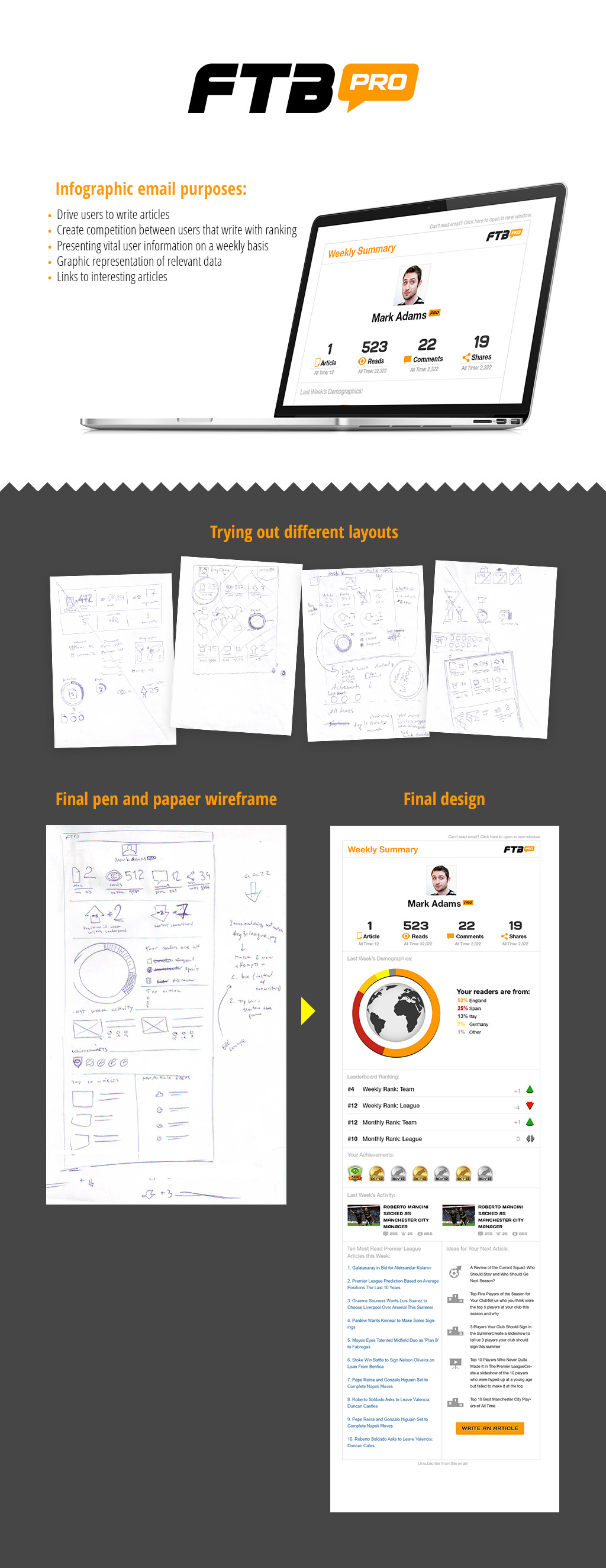 FTB Pro email Infographic email for FTBPro (90min)