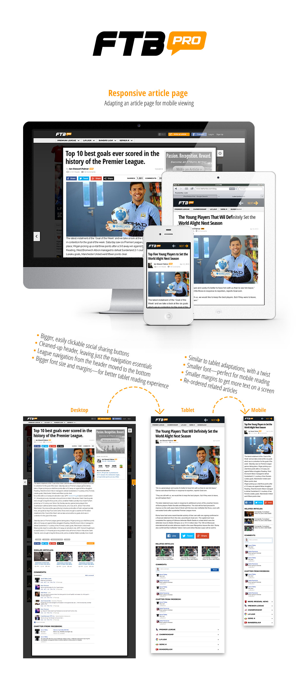 FTBPro articles Responsive article page design