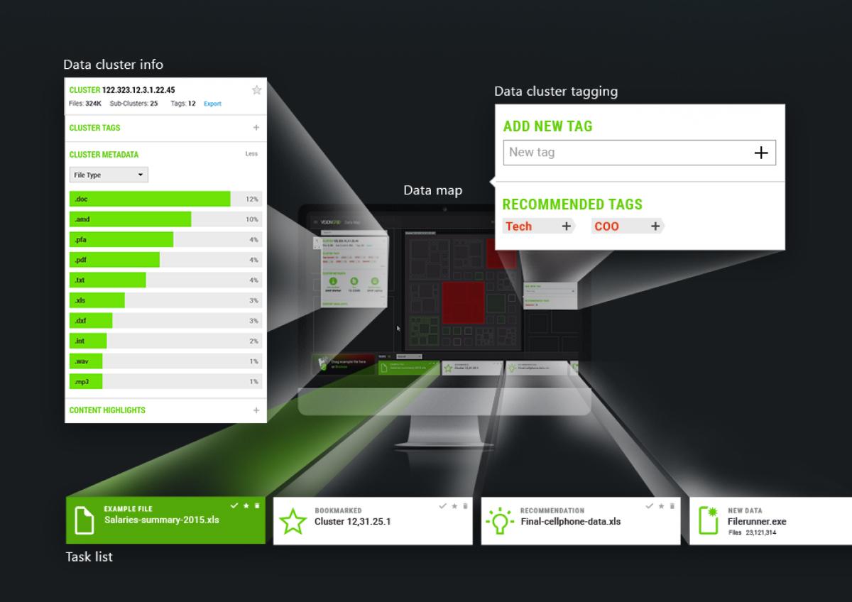 MinerEye Data mining screen breakdown