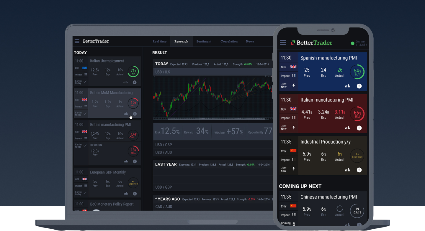 "BetterTrader Desktop analytics system ""BackTester"" and a mobile event calendar"