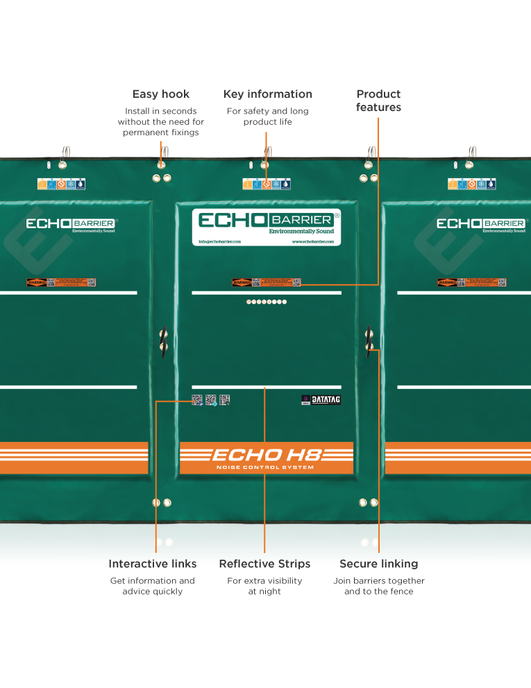 H8 Akustisk barriär