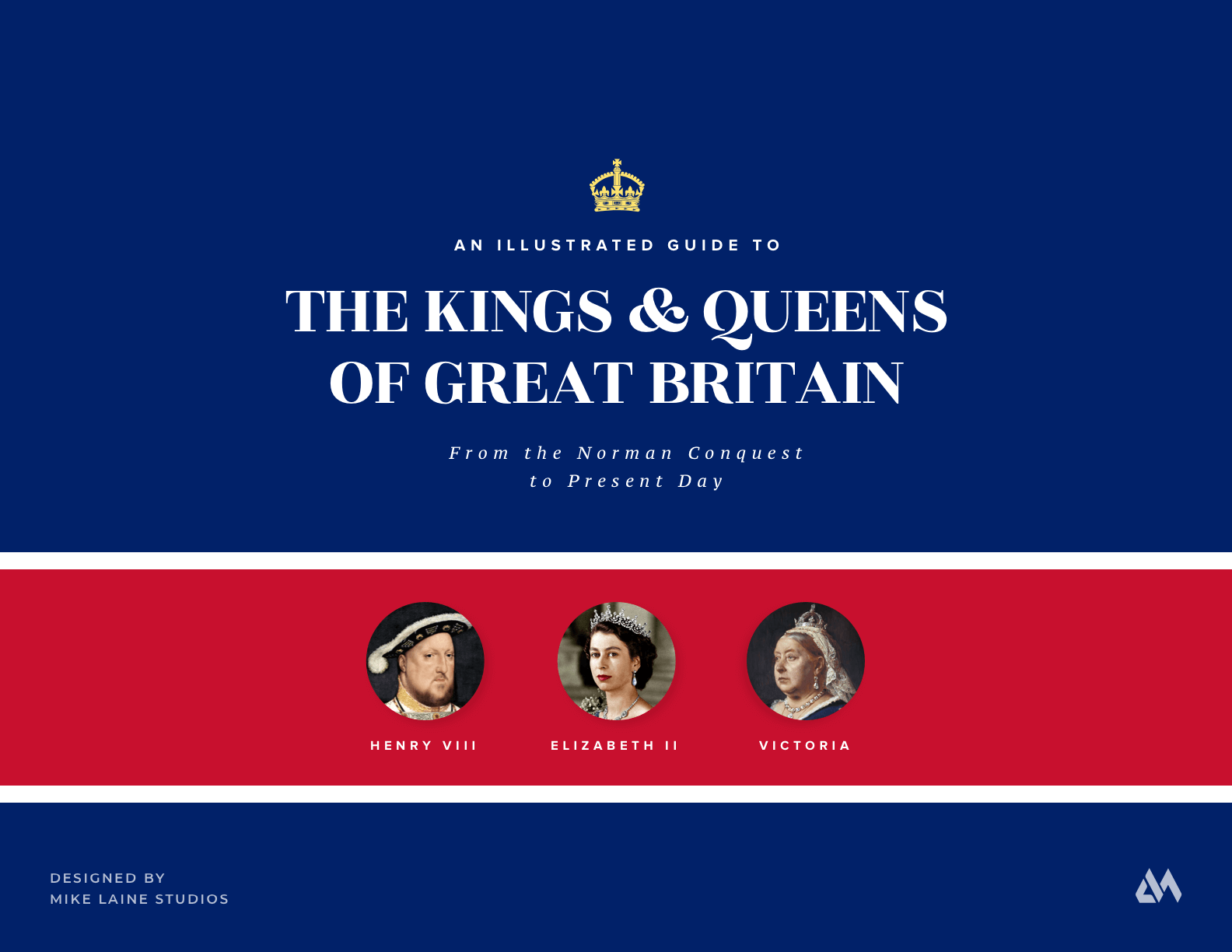 The Kings & Queens of Great Britain