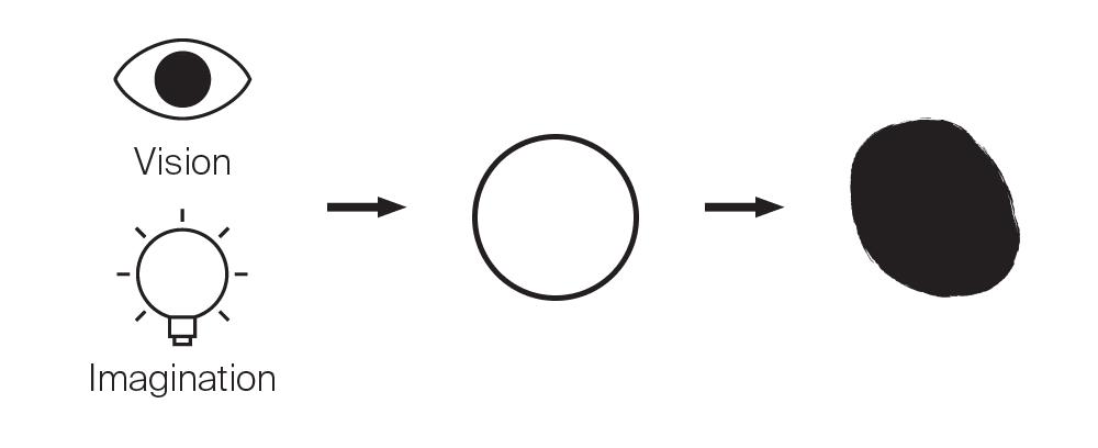 Symbol 2 Inkuco