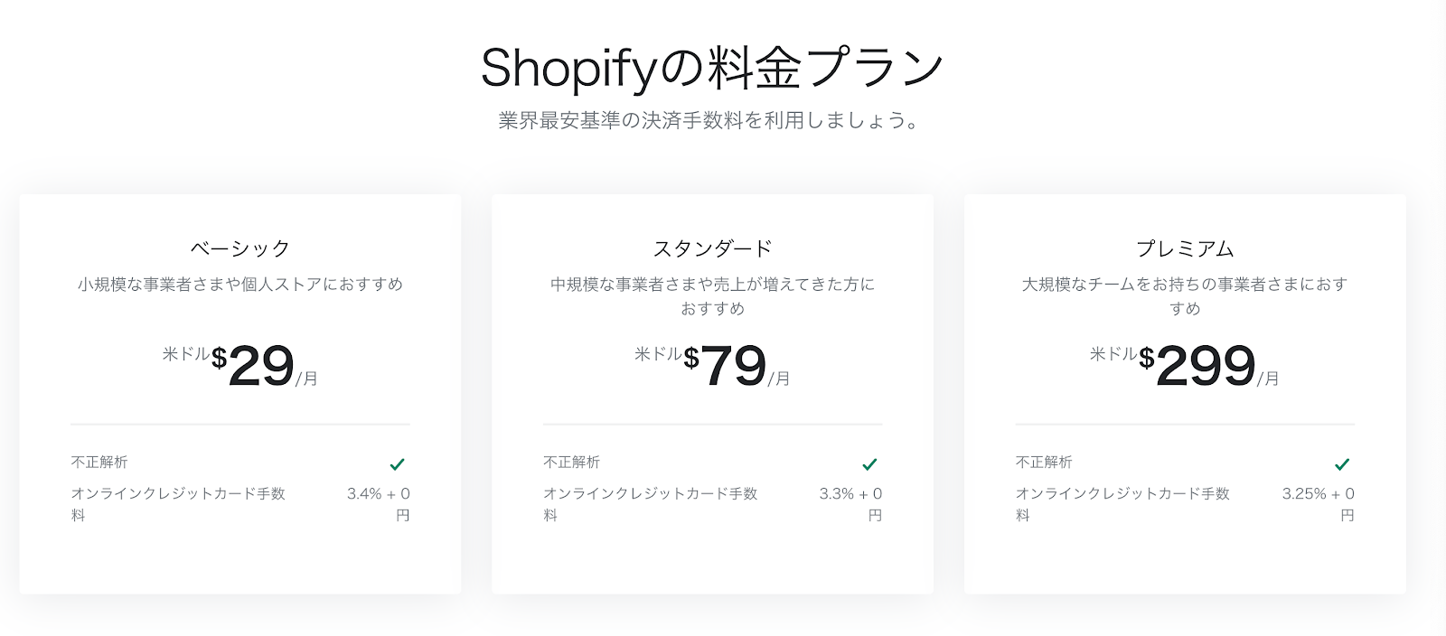 Shopifyの料金プラン