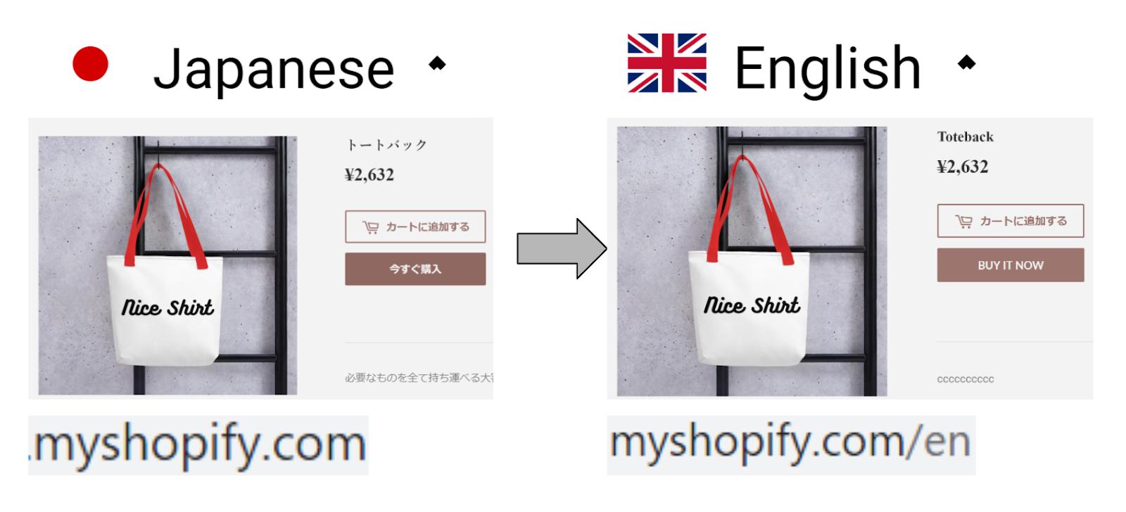 商品名言語変換画像