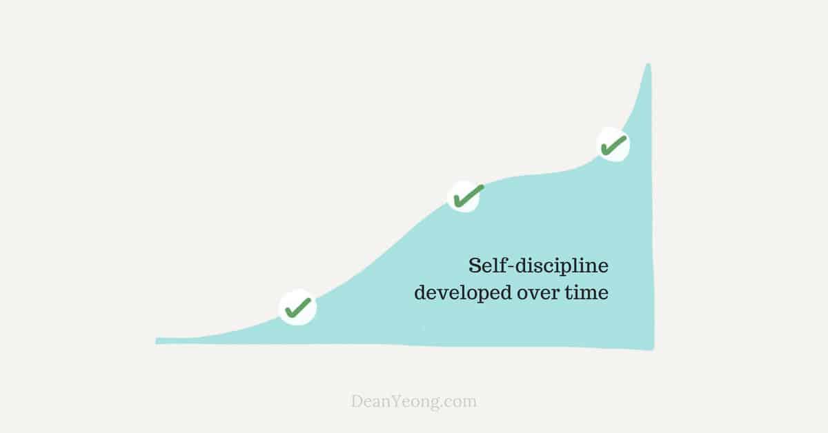 self-discipline developed over time