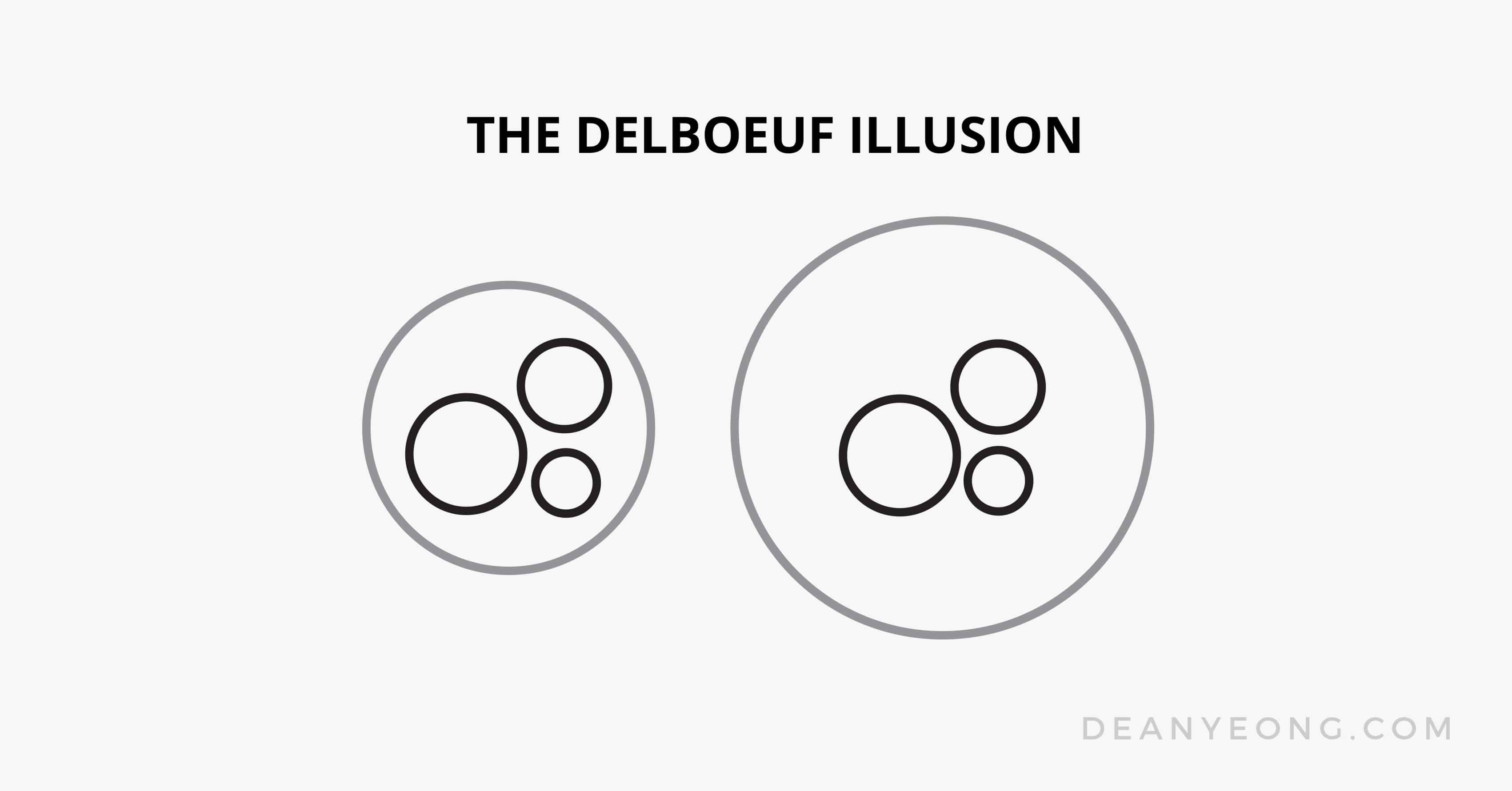 The Delboeuf Illusion