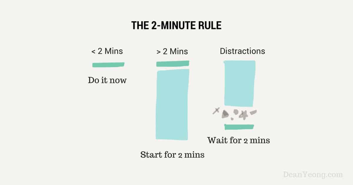 2-minute rule