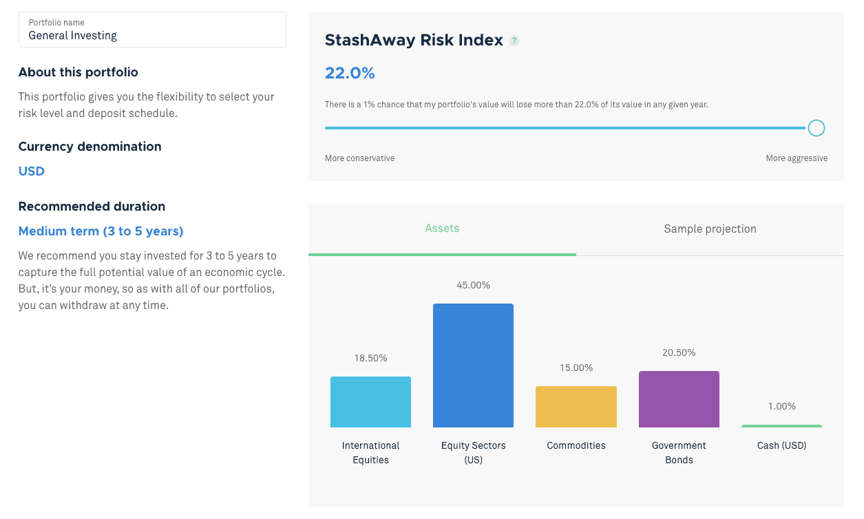 StashAway portfolio risk index
