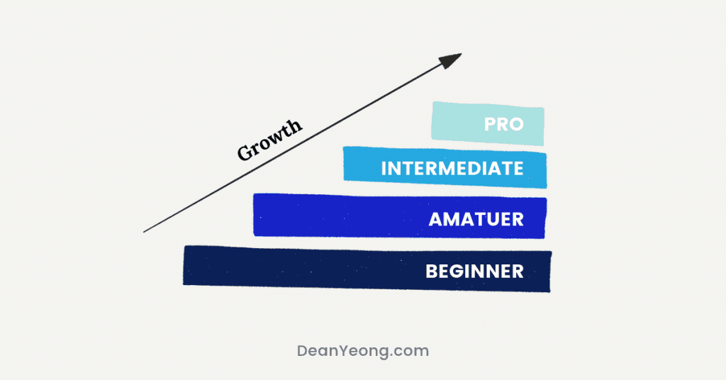 Growth follows stages