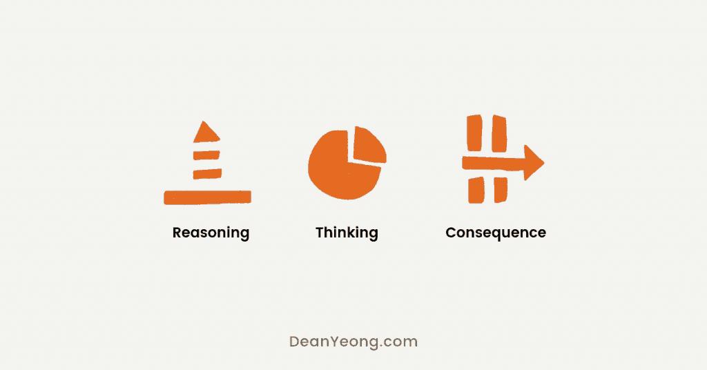 3 mental models to make intelligent decisions