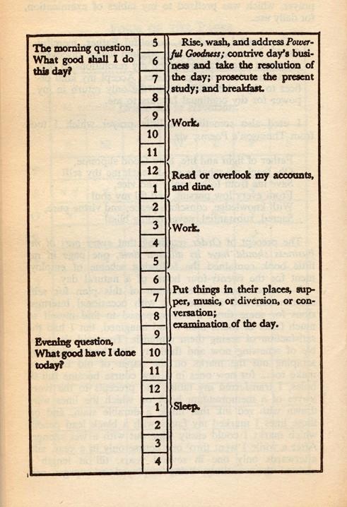 Daily schedule of Benjamin Franklin