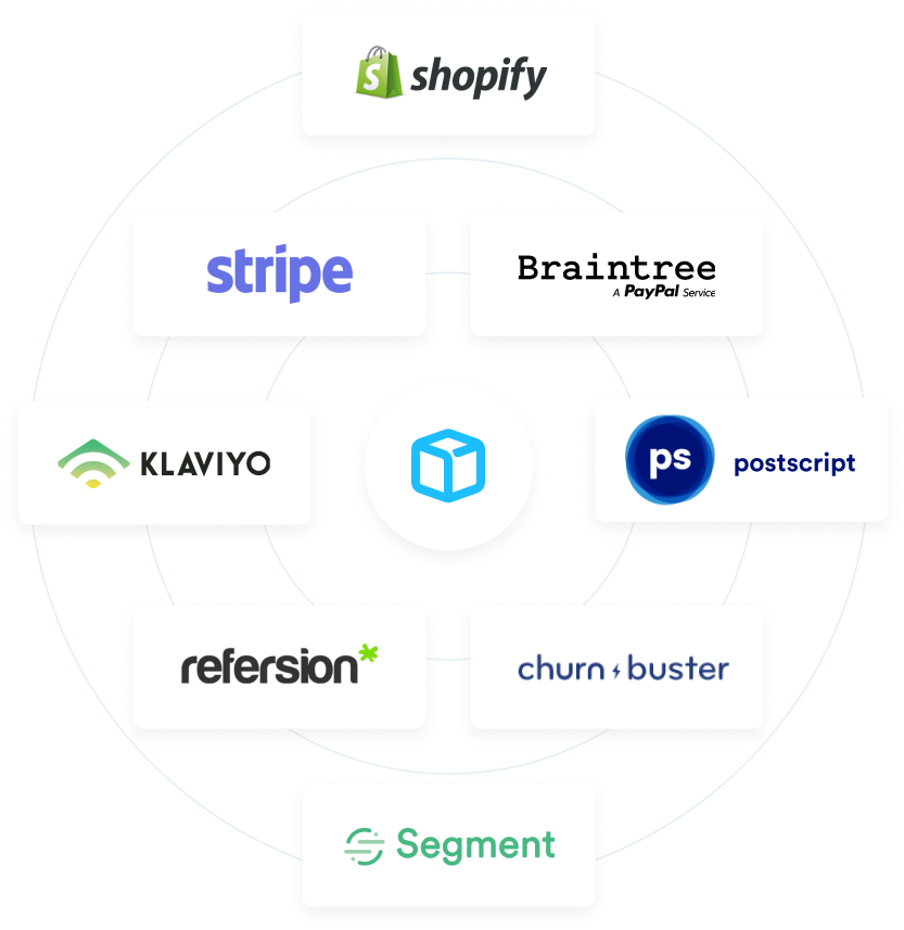 We integrate with Shopify, Stripe, Braintree, Klaviyo, Postscript, Refersion, Churn Buster, and Segment