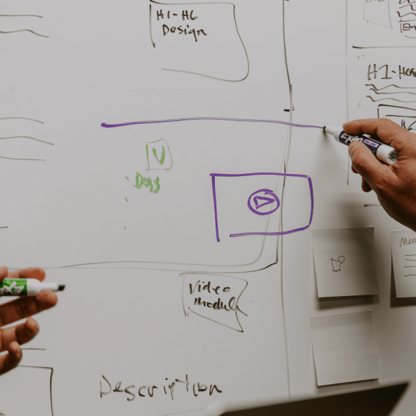 How to apply Design Thinking to the UX process