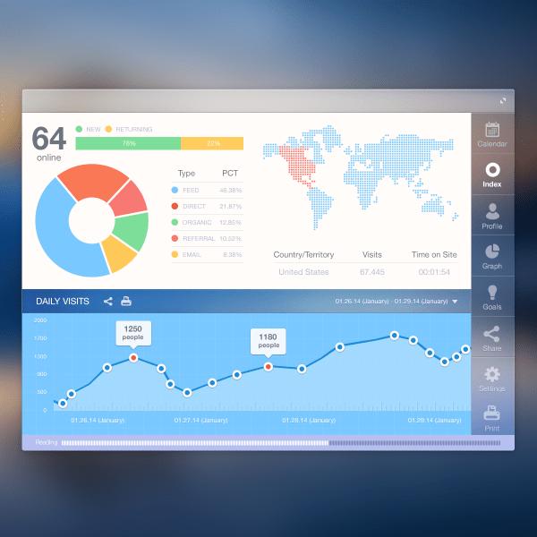A comprehensive overview of UX Design deliverables