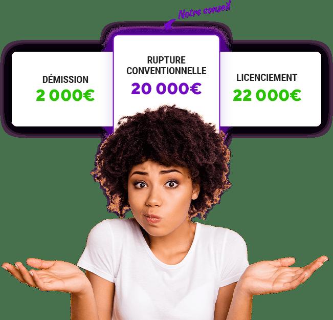 Comparez le montant de vos indemnités