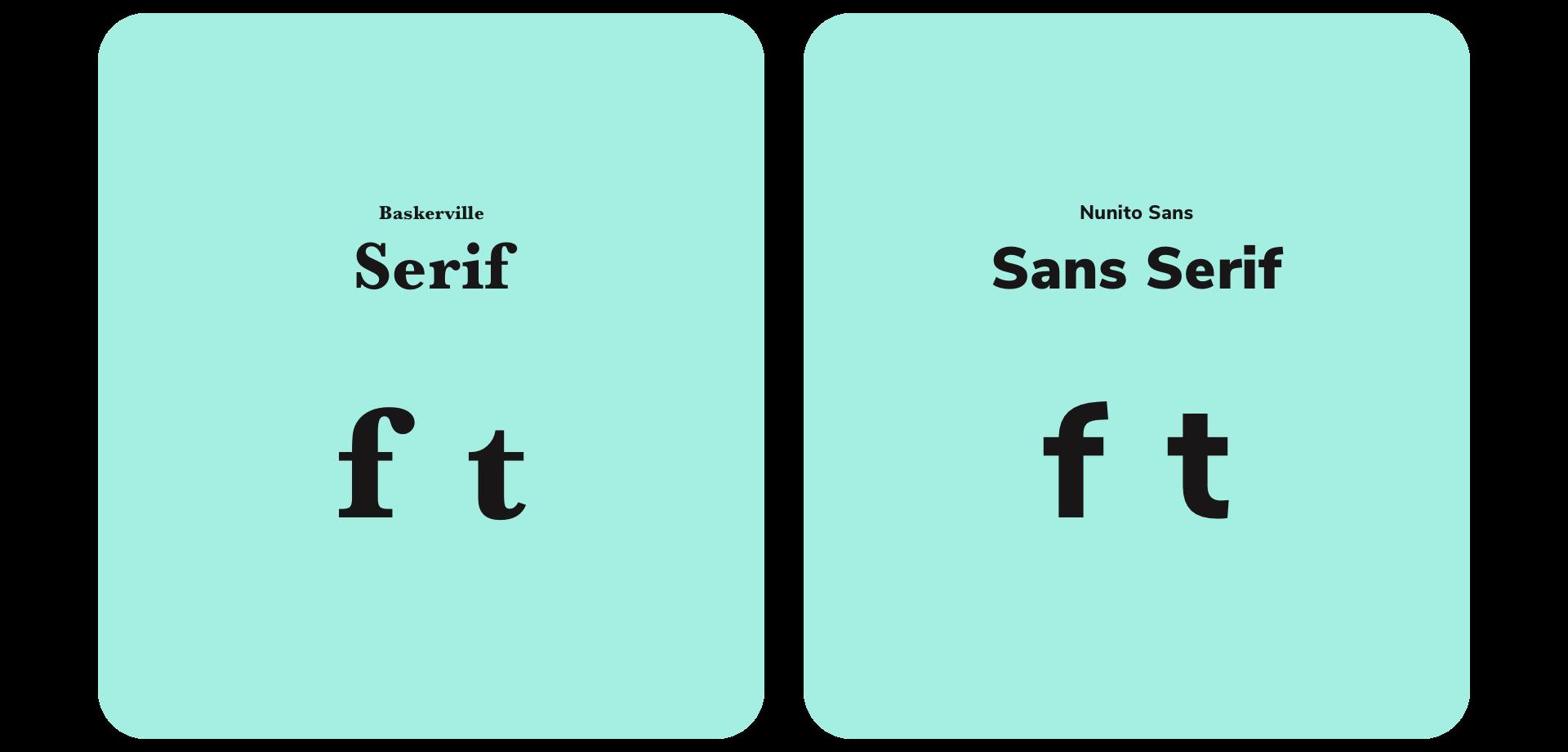 Picture showing an example of a serif font versus a sans serif font