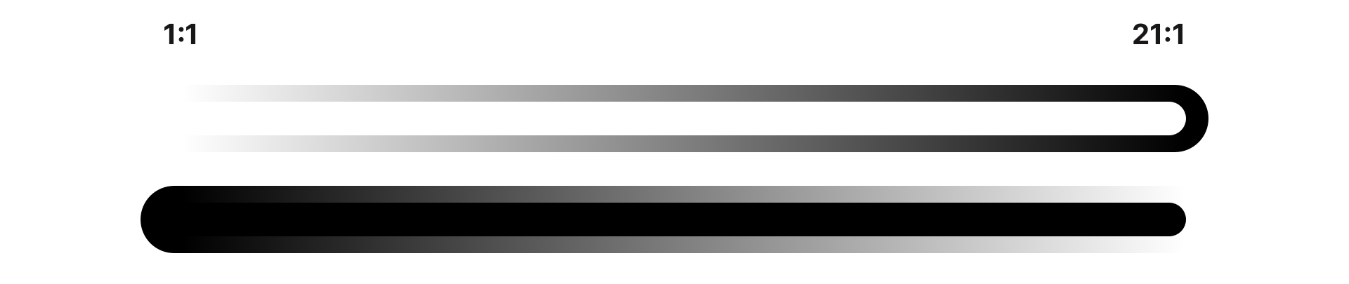 Picture showing contrast ratios of black on white and white on black