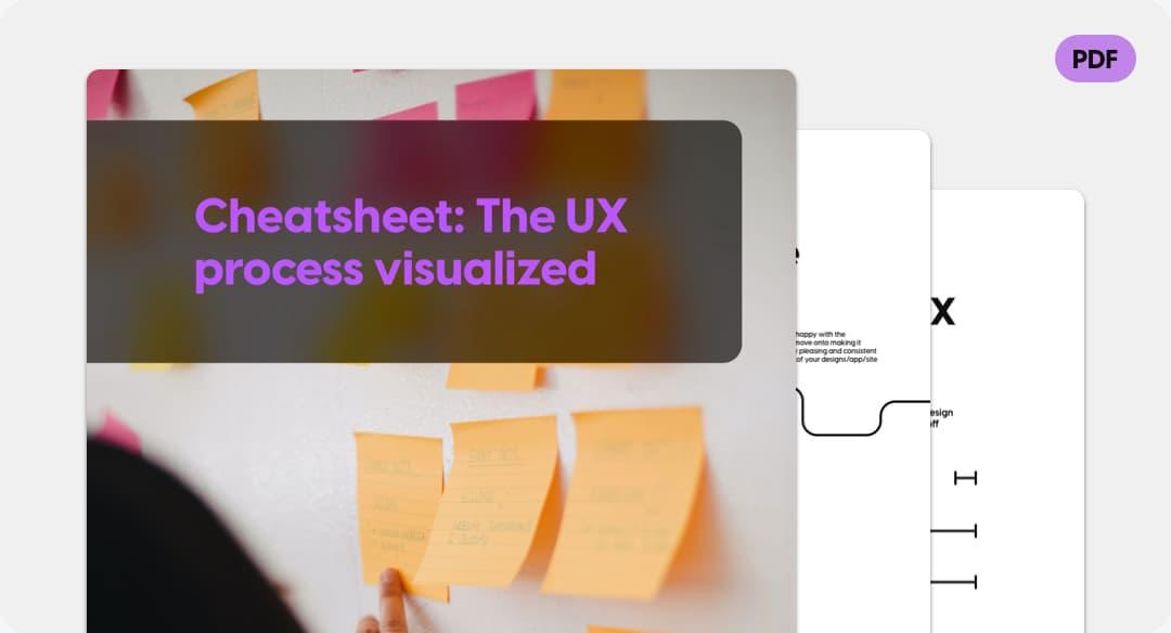 Cheatsheet: The UX process visualized PDF image