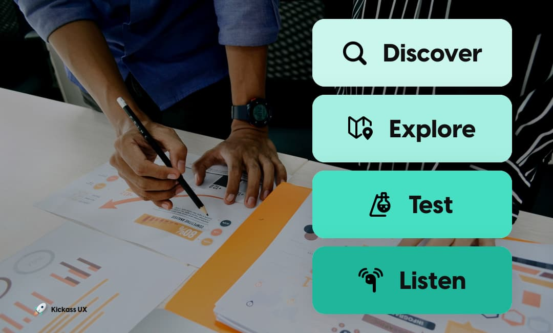 The four phases of user research: Discover, Explore, Test, Listen