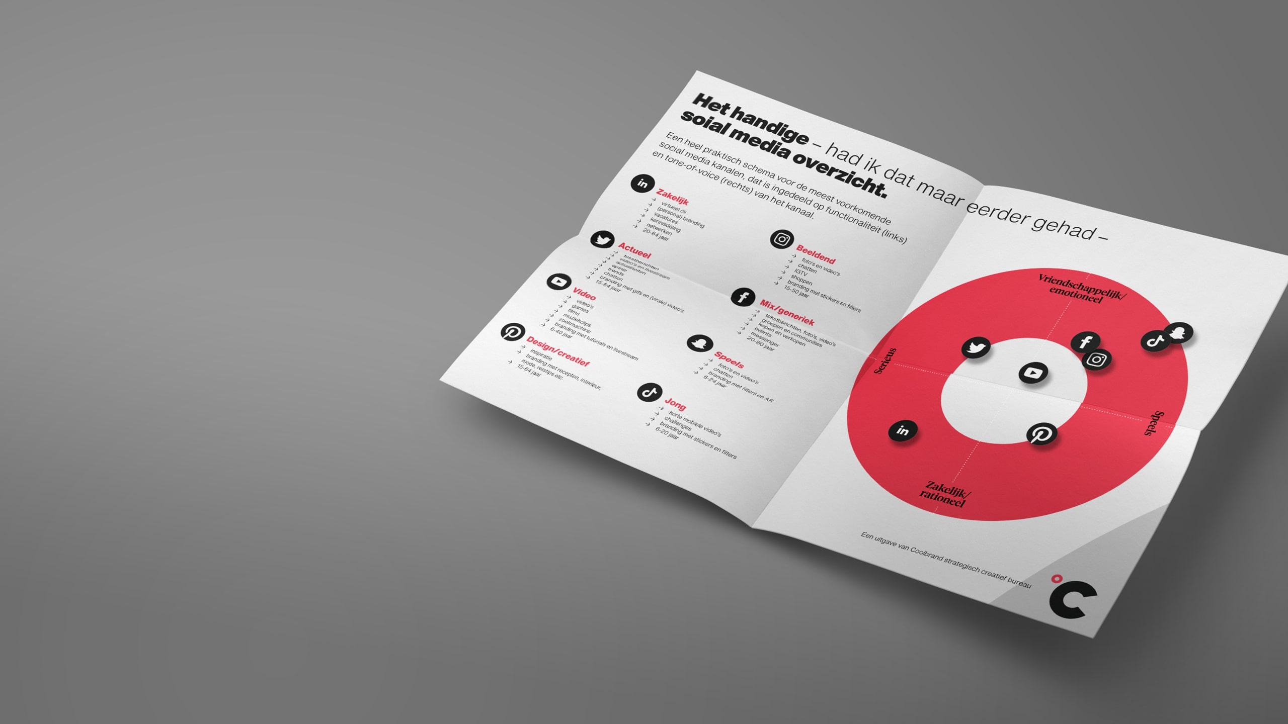 Schema voor social media dat is ingedeeld op functionaliteit en tone-of-voice