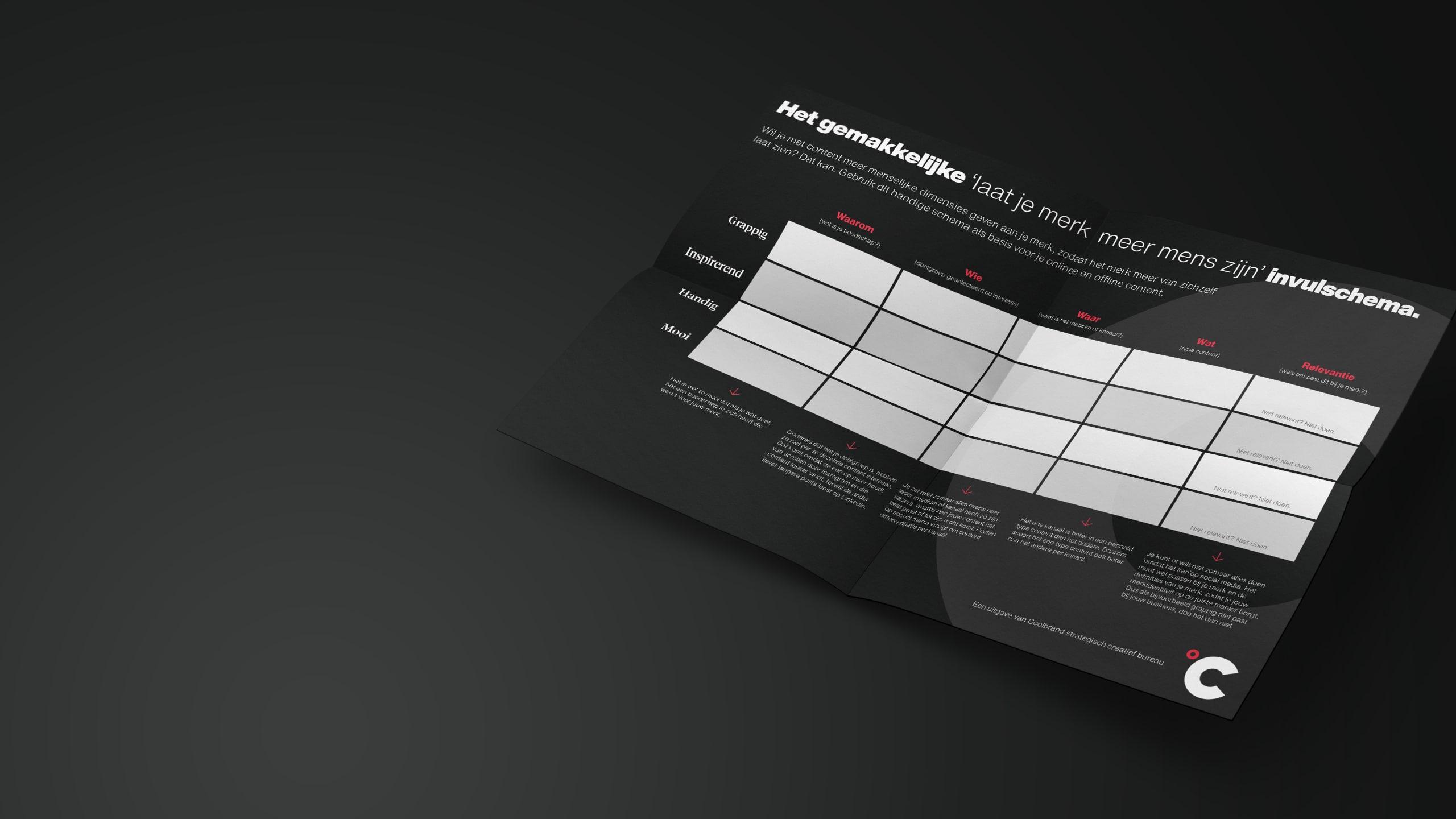 Schema dat als basis gebruikt kan worden voor online en offline content om je merk meer mens te laten zijn