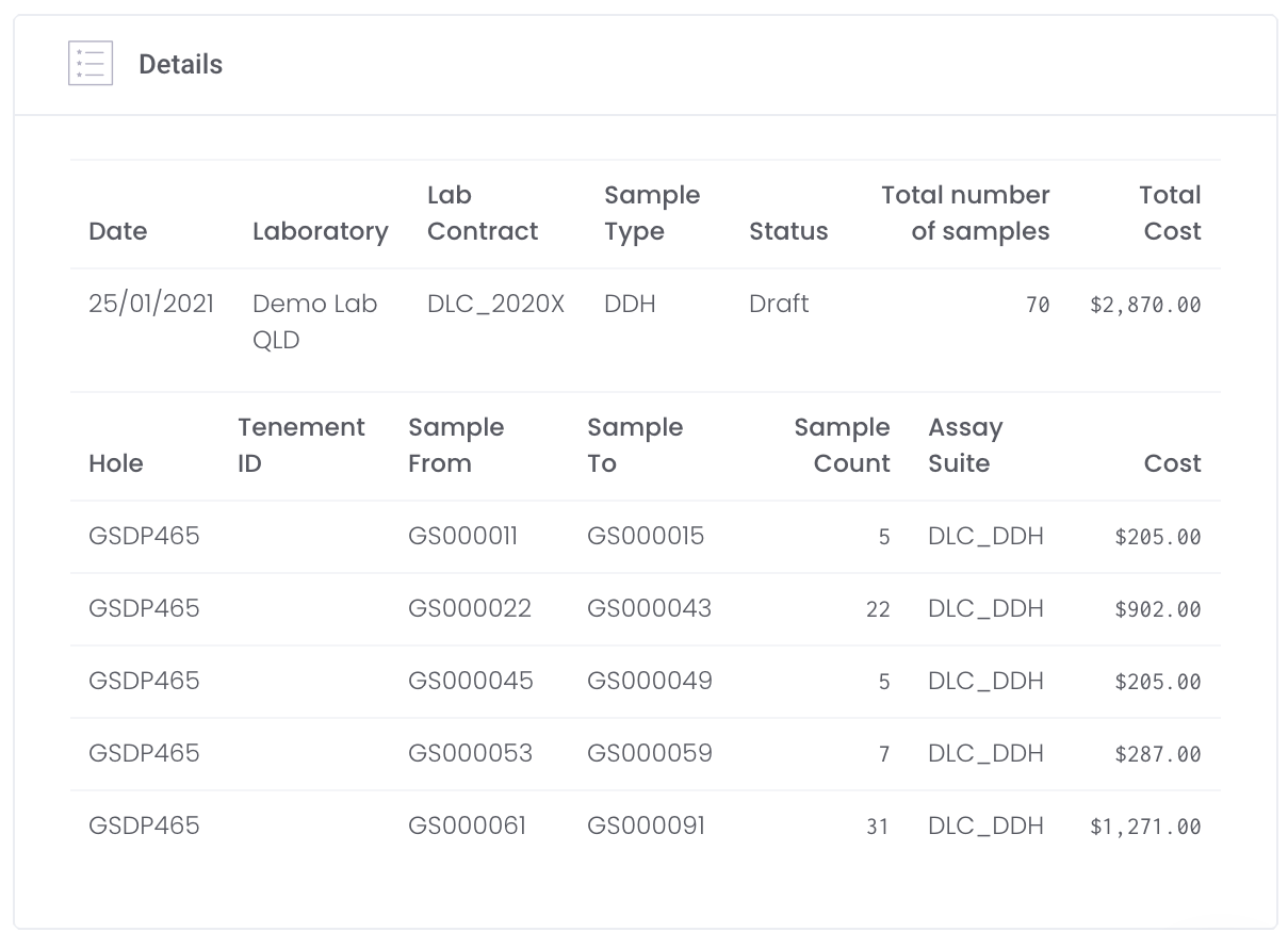 screenshot of sample dispatch tracking for exploration mining companies on coreplan