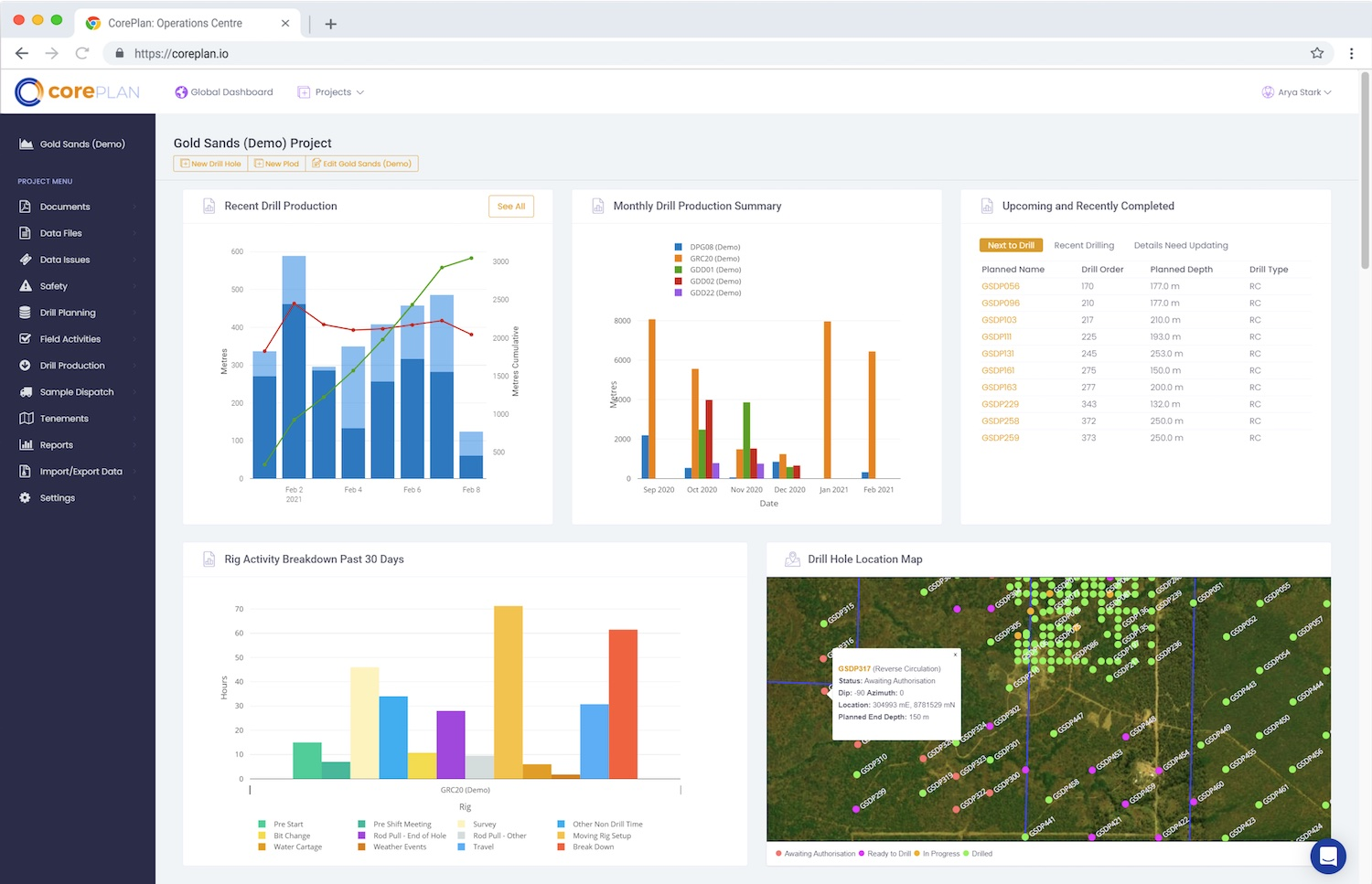 Screenshot of coreplan's Project Dashboard for exploration mining companies showing rig activity breakdown, monthly drill production, drill hole location and upcoming drill holes with planned depth and drill type