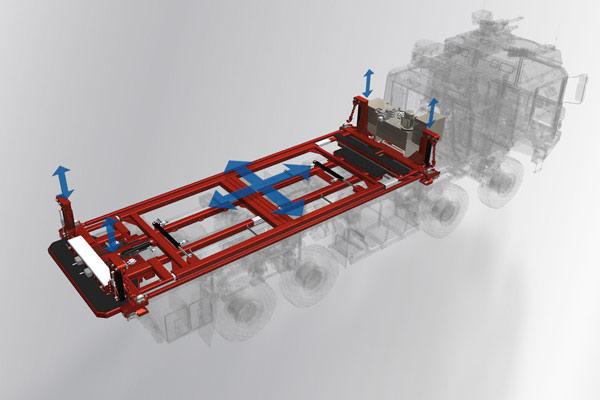 Mit dem Verschieberahmen ist es erstmals möglich Container im aufgesetzten Betrieb miteinander zu koppeln.