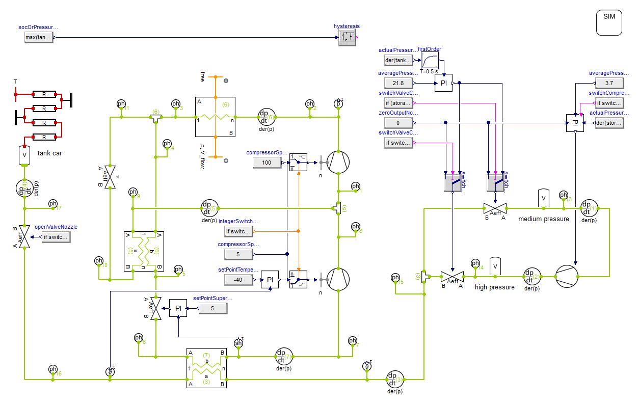 Model of a hydrogen filling station