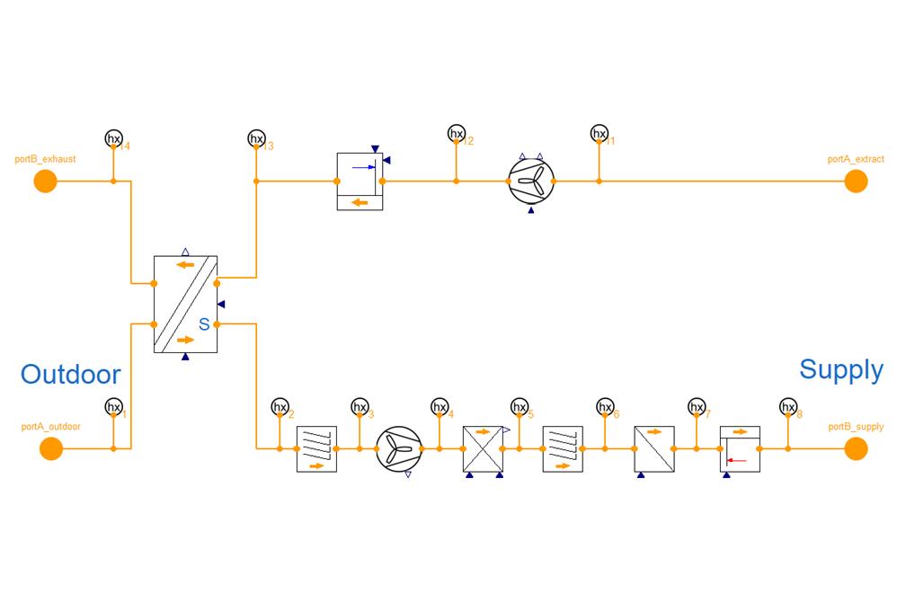 Battery thermal management system modeled with TIL Suite
