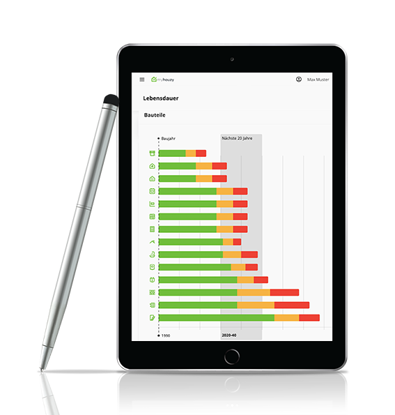 HouzyCheck interaktive Lebensdauertabelle via Ipad