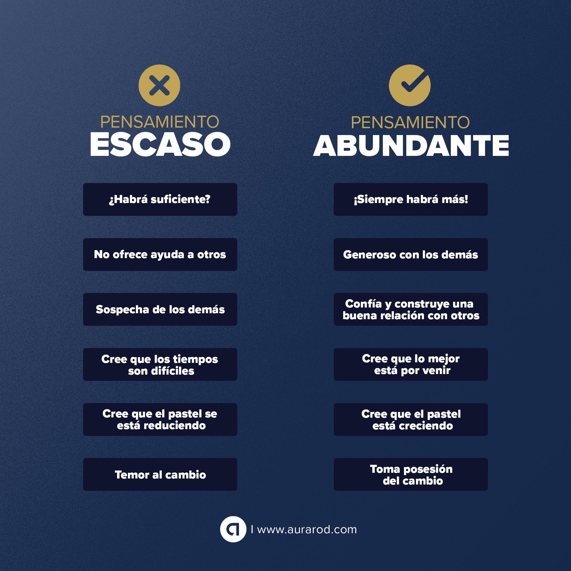 Pensamiento escaso vs pensamiento abundante infografia