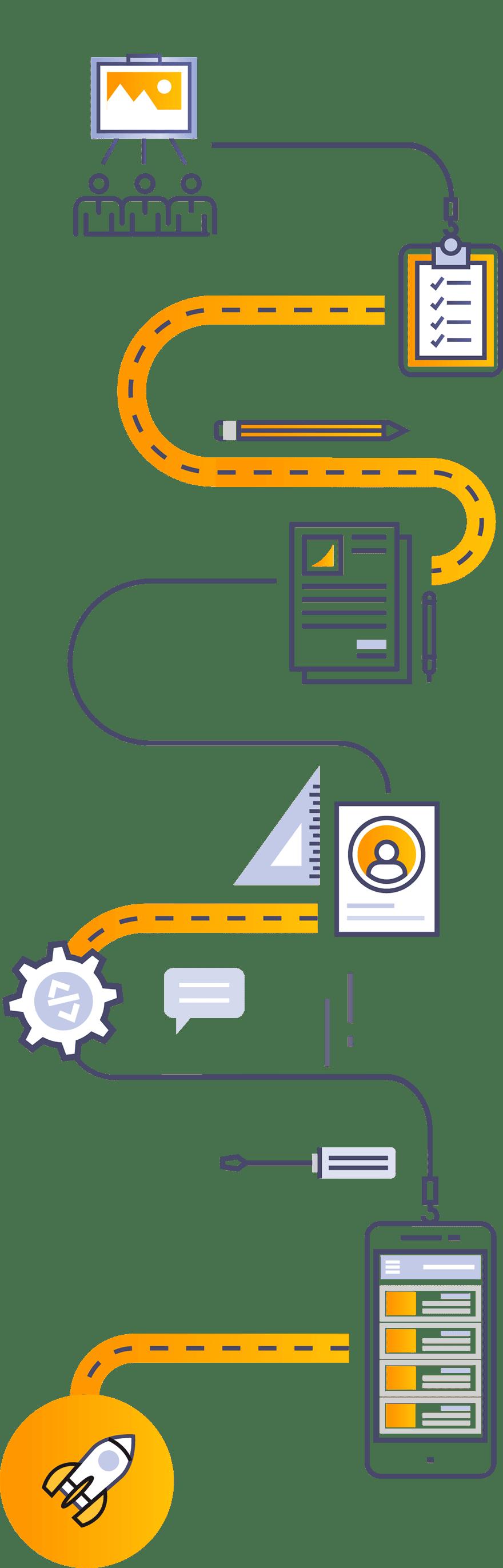Der App Prozess