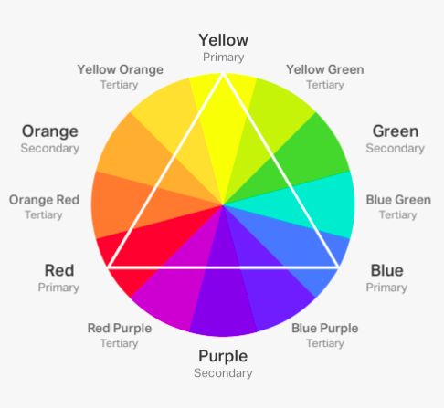 Colour Theory for Web Designers