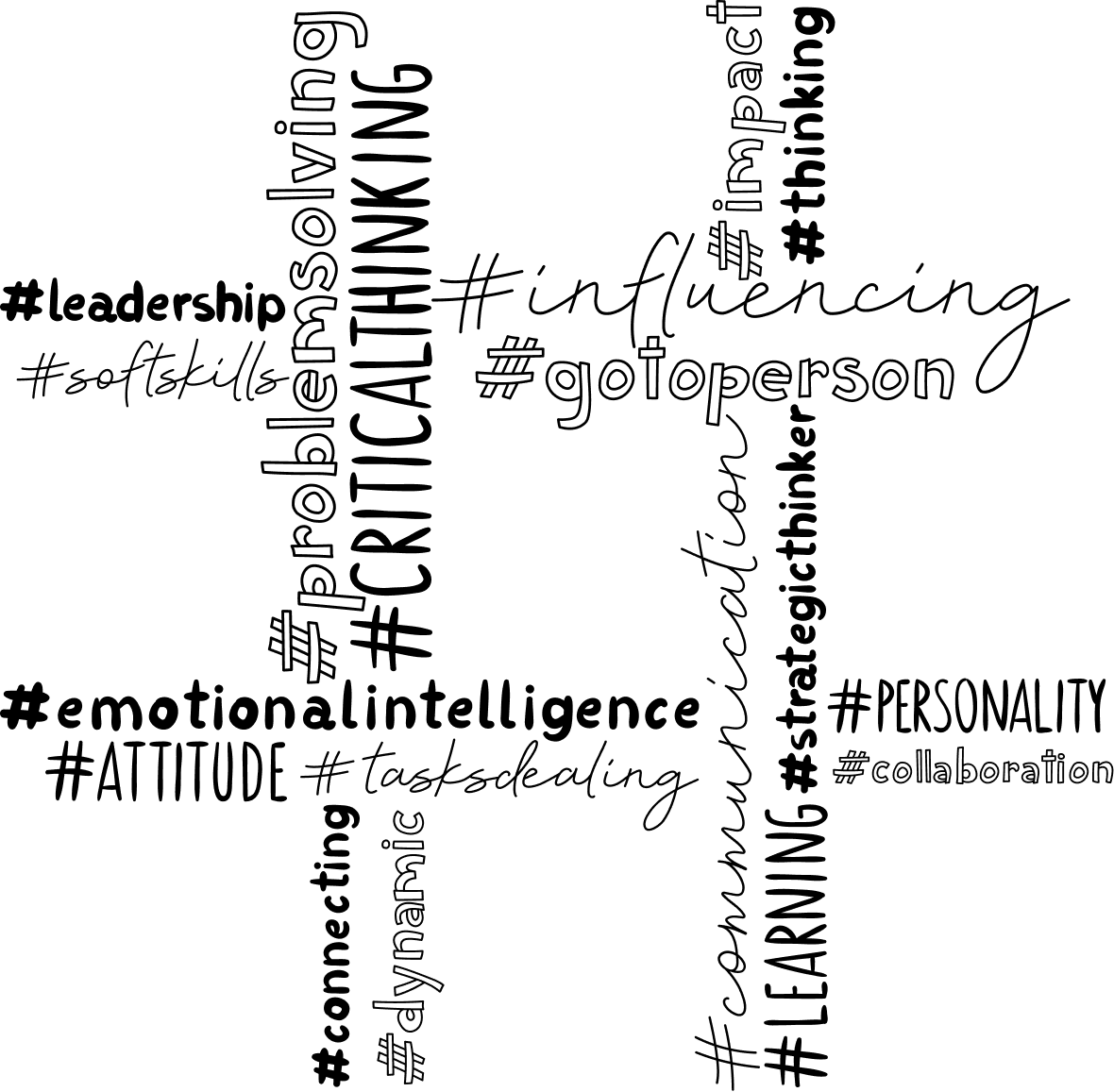 A hashtag symbol created by combining words describing different personality traits needed to succeed in achieving career goals.