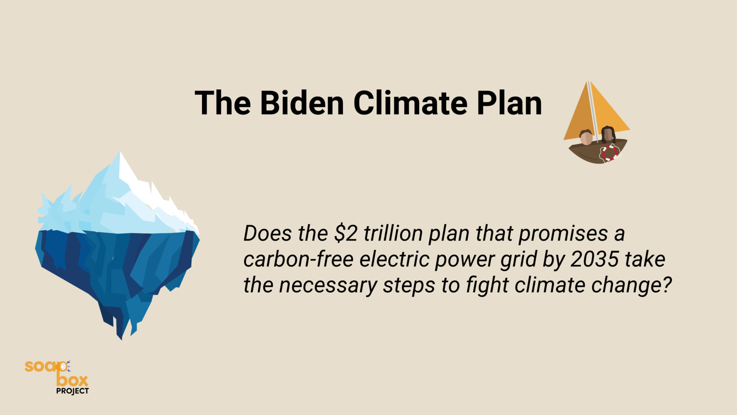 Alt: Does the $2 trillion plan that promises a carbon-free electric power grid by 2035 take the necessary steps to fight climate change?