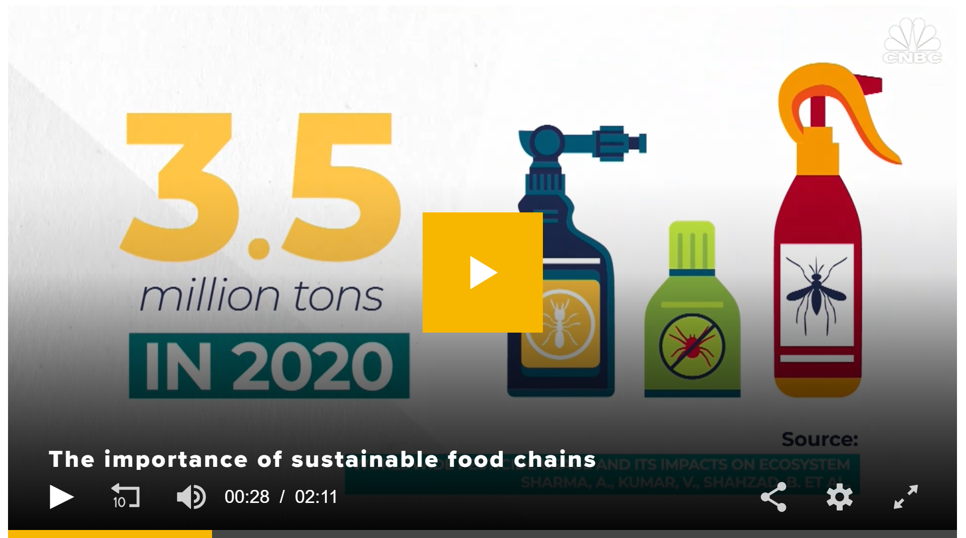 A thumbnail of our linked video: https://www.cnbc.com/video/2020/08/21/the-importance-of-sustainable-food-chains.html
