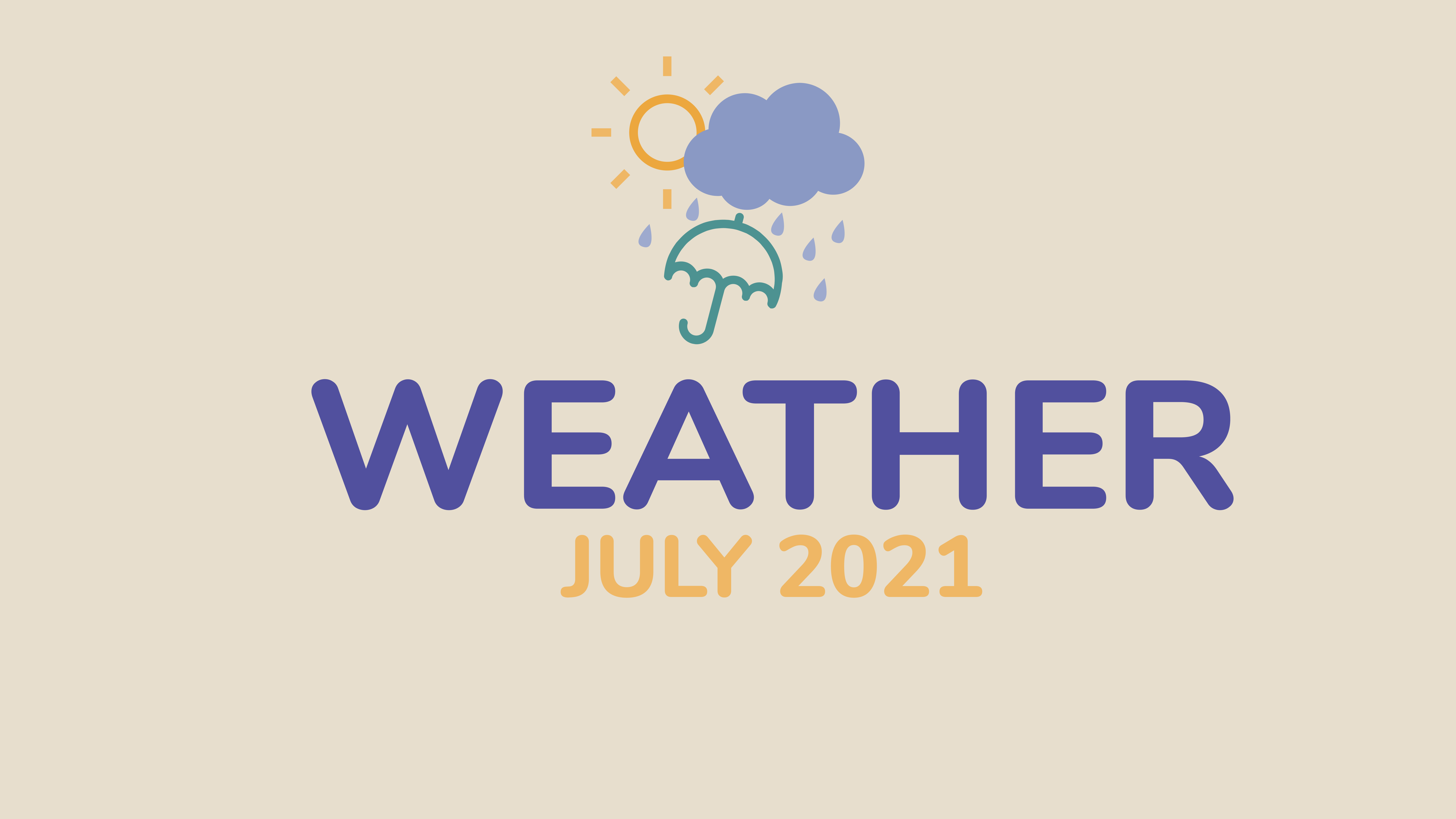 Picture that says WEATHER July 2021