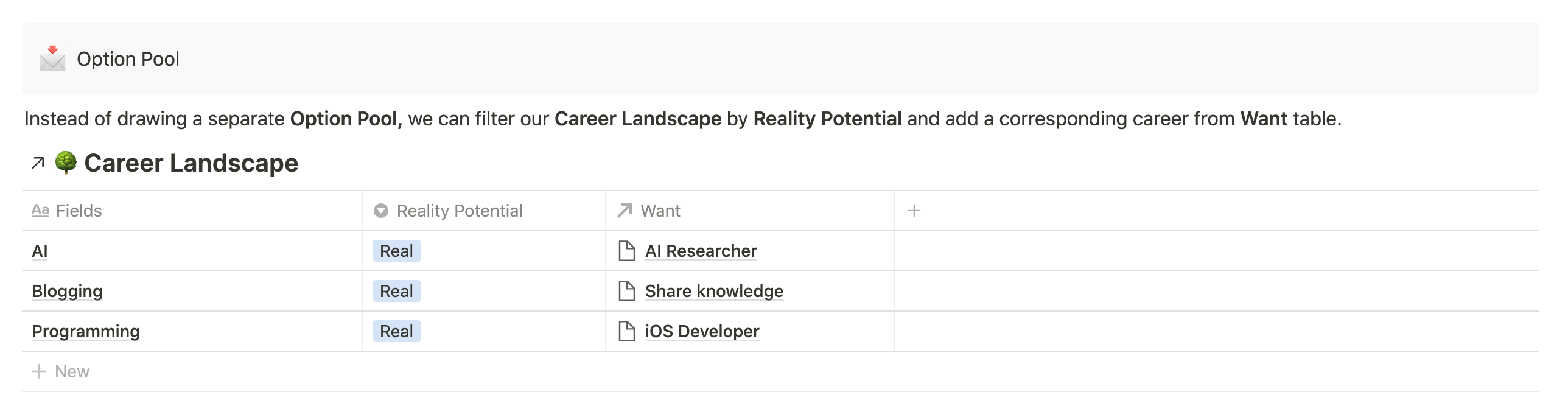 Career landscape with all the possible directions.