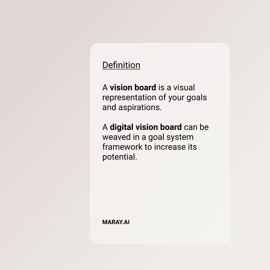 Digital vision board definition