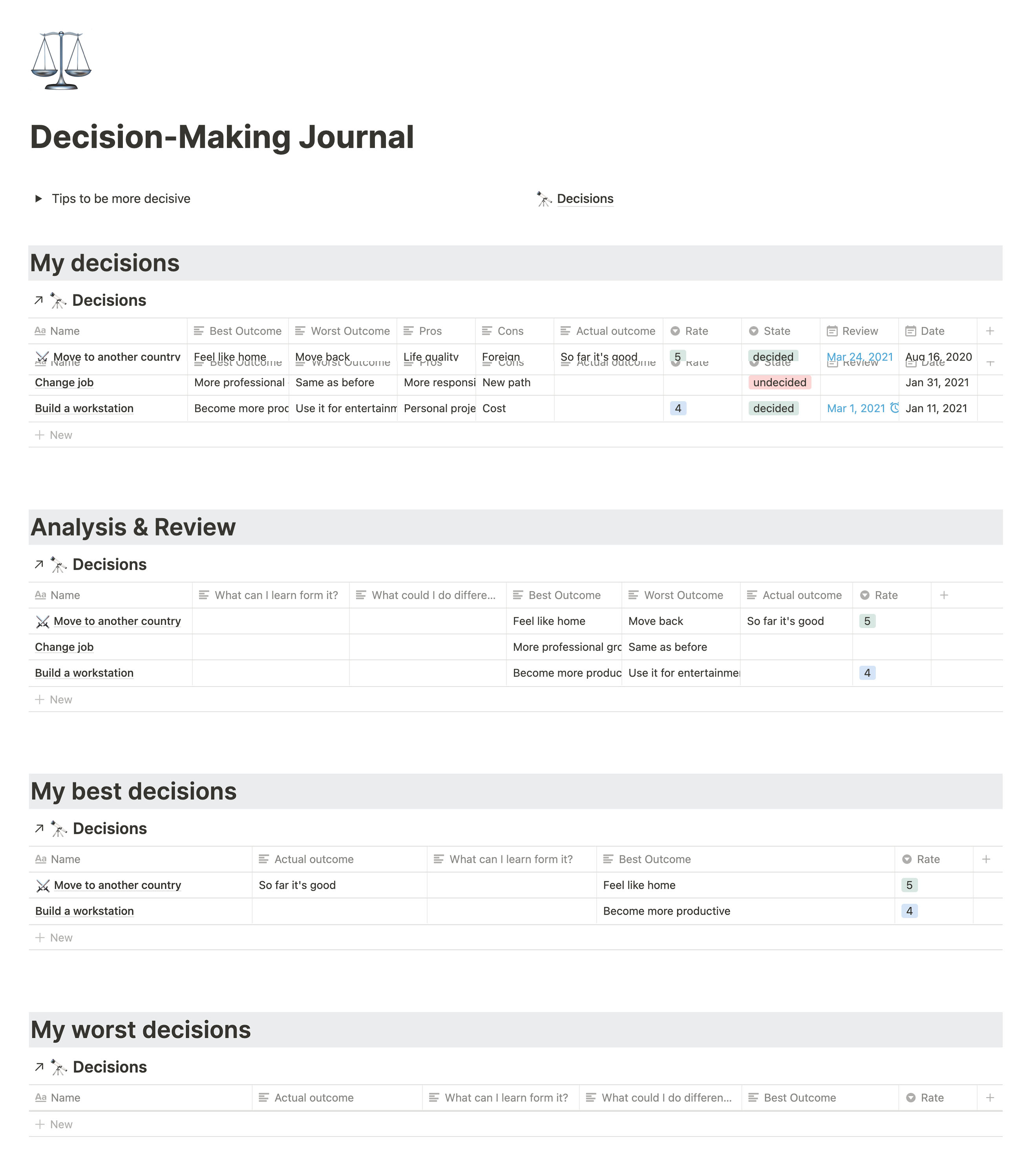 Decision making journal template in Notion