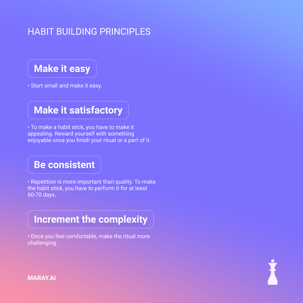 Habit building principles