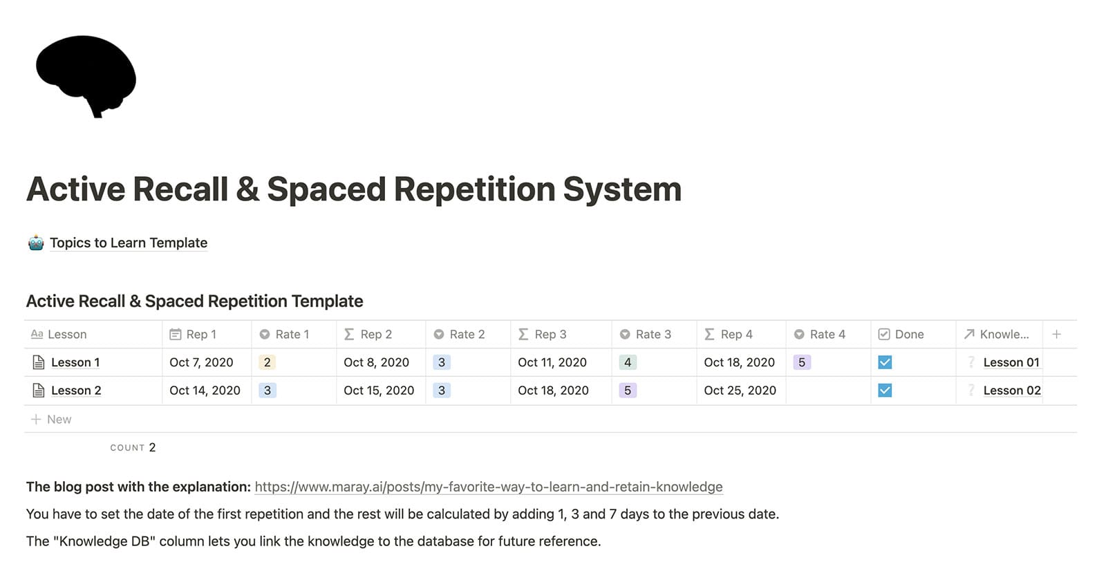 Active recall and spaced repetition Notion template.