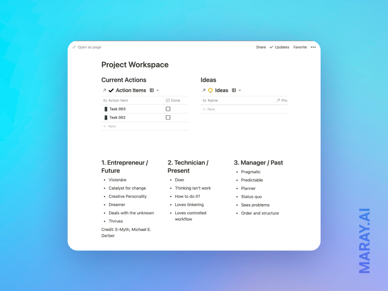 Project workspace and the balanced responsibilities between the entrepreneur, technician and the manager of a company according to Michael E. Gerber's E-Myth.