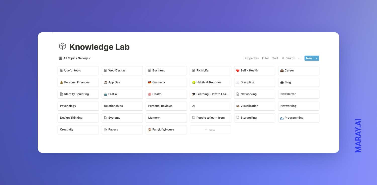 Knowledge Lab is my so called vault of useful knowledge I keep and add almost daily. Super useful.