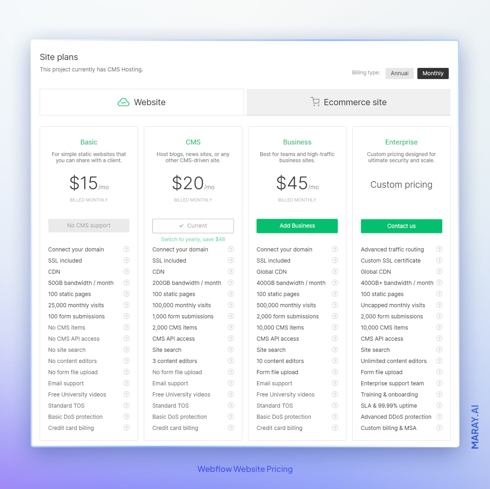 Webflow's pricing for standard site plans.