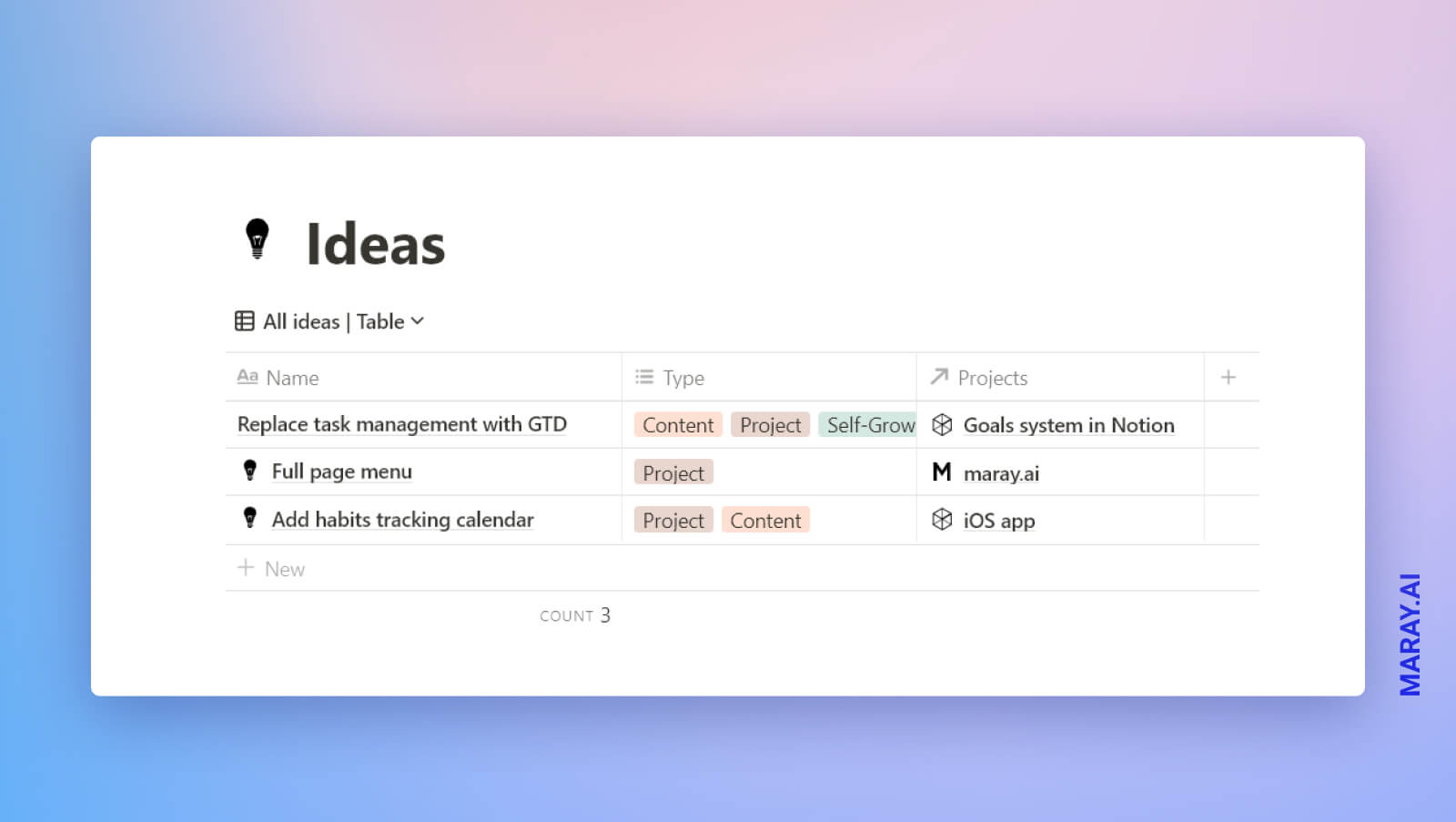 Ideas database that is part of GTD in Notion. It is your idea's storage.